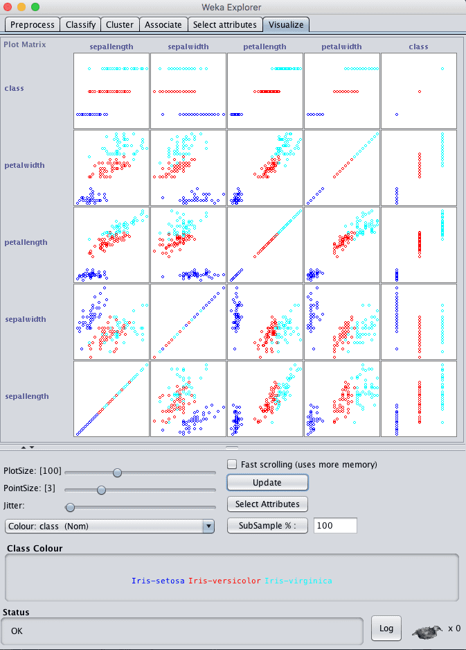 Weka Attribute Scatterplot Matrix