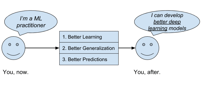 Better Deep Learning Transformation