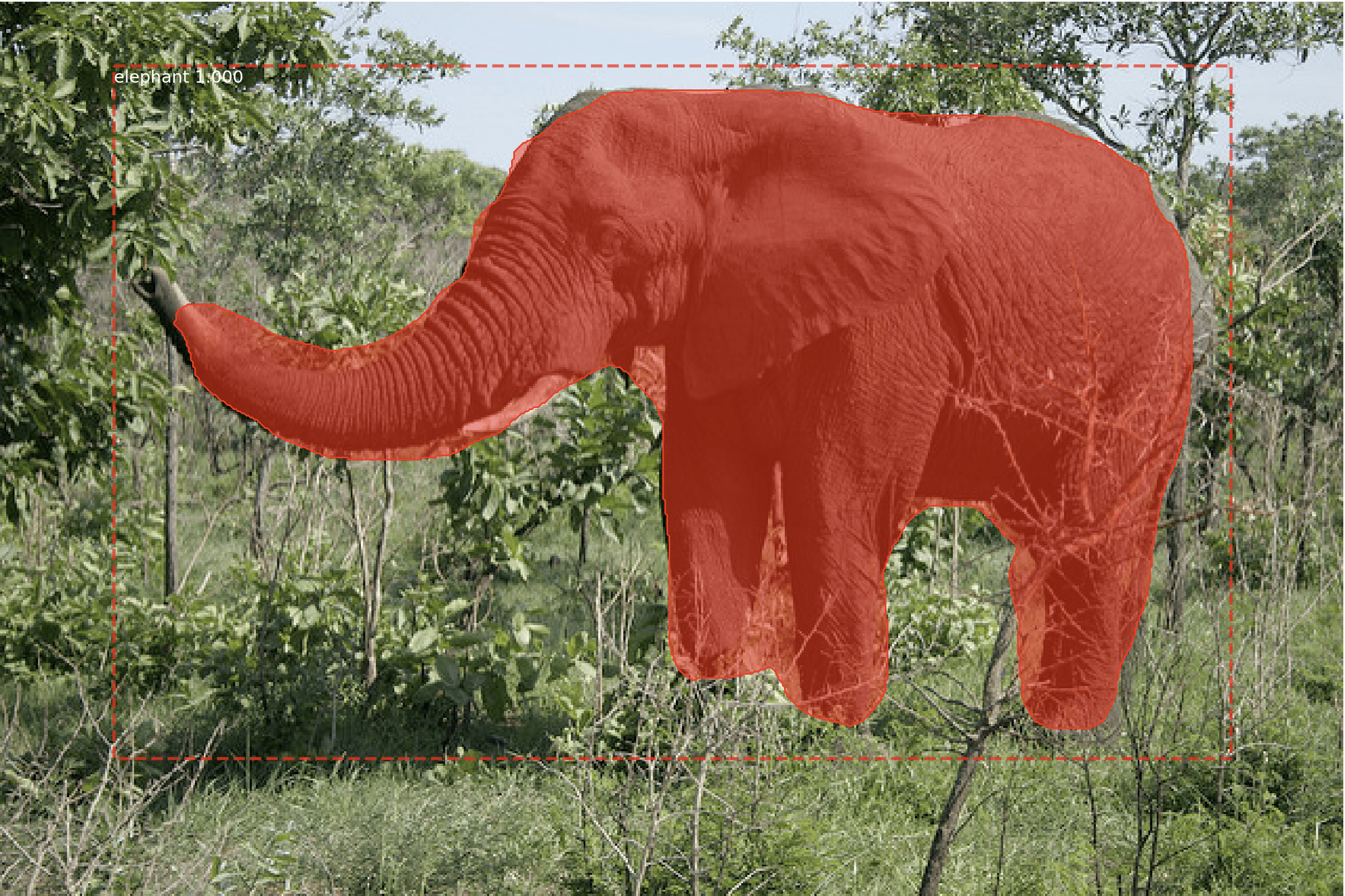 How to Use Mask R-CNN in Keras for Object Detection in