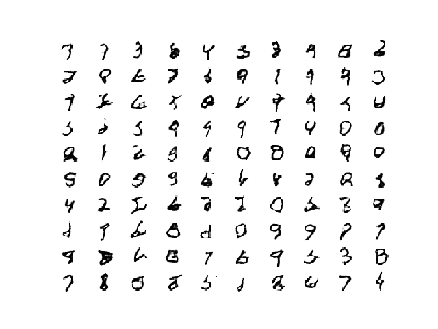 How to Develop a GAN for Generating MNIST Handwritten Digits