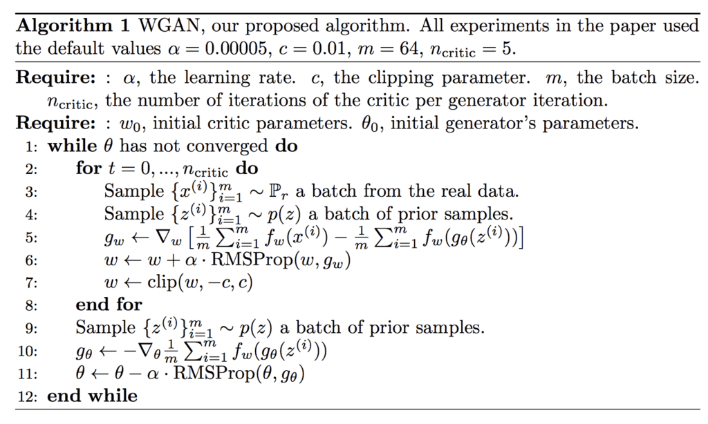 Algorithm for the Wasserstein Generative Adversarial Network (WGAN)
