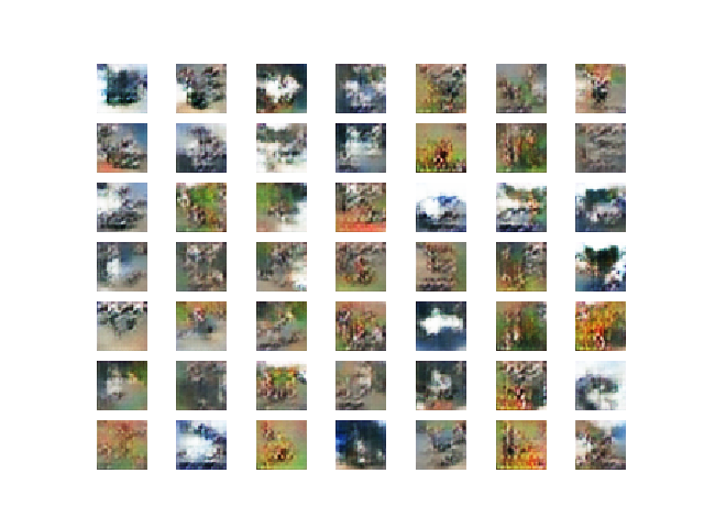 Plot of 49 GAN Generated CIFAR-10 Photographs After 10 Epochs