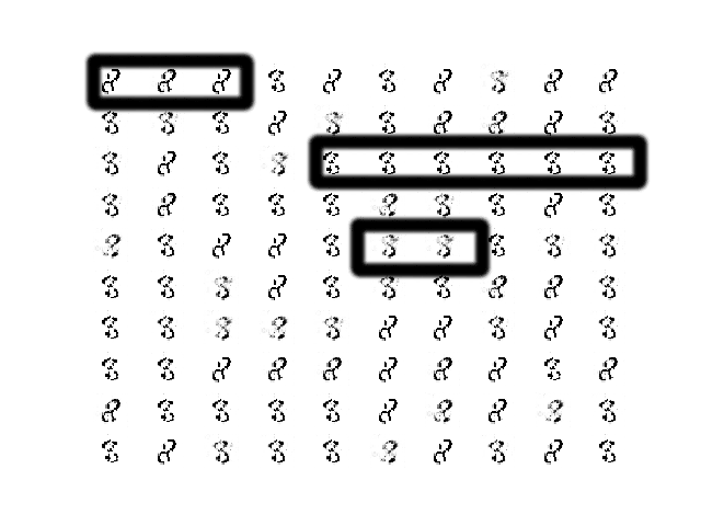 Sample of 100 Generated Images of a Handwritten Number 8 at Epoch 315 From a GAN That Has Suffered Mode Collapse.