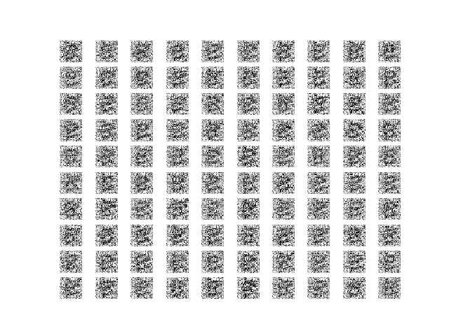 Sample of 100 Generated Images of a Handwritten Number 8 at Epoch 450 From a GAN That Has a Convergence Failure via Combined Updates to the Discriminator.