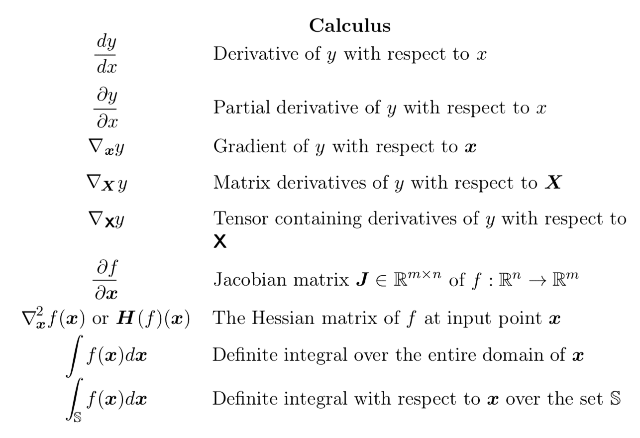 Calculus Terms